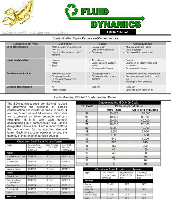 Filtration Information - Back